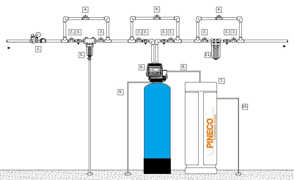 Dc15lot pineco for Pineco trattamento acqua